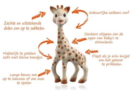 https://meervanmir.eu/sophie-de-giraf-kraamcadeau-geschenkset